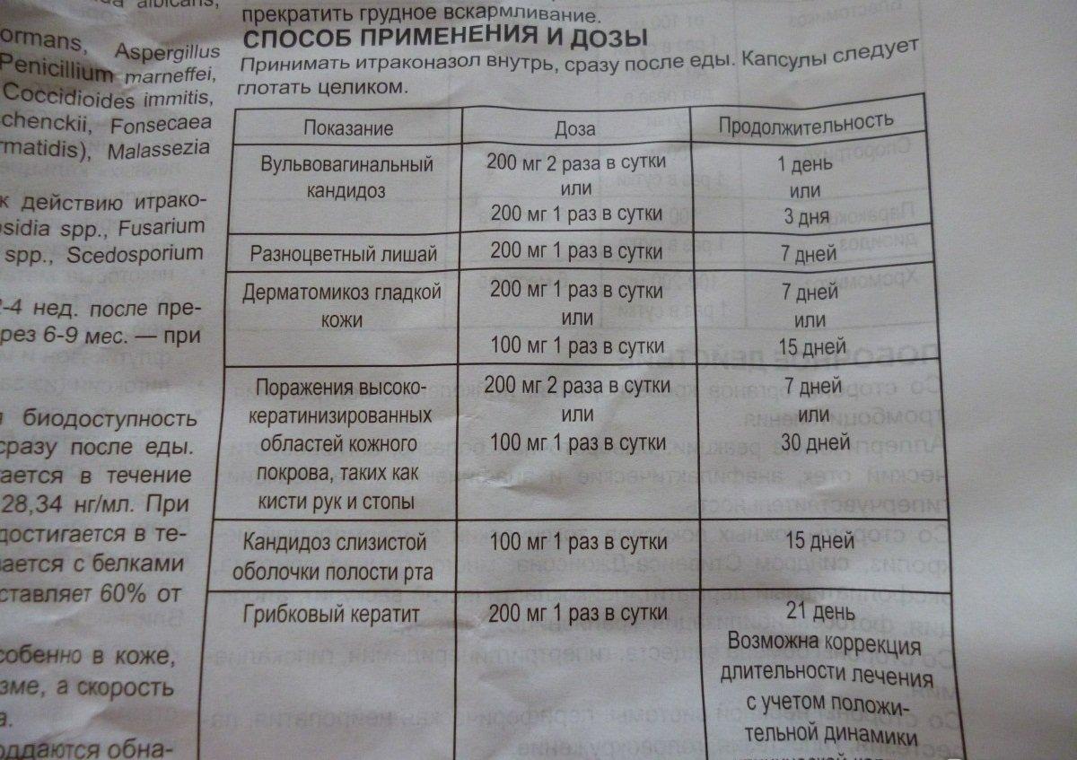 Инструкция по применению капсул Орунгамин