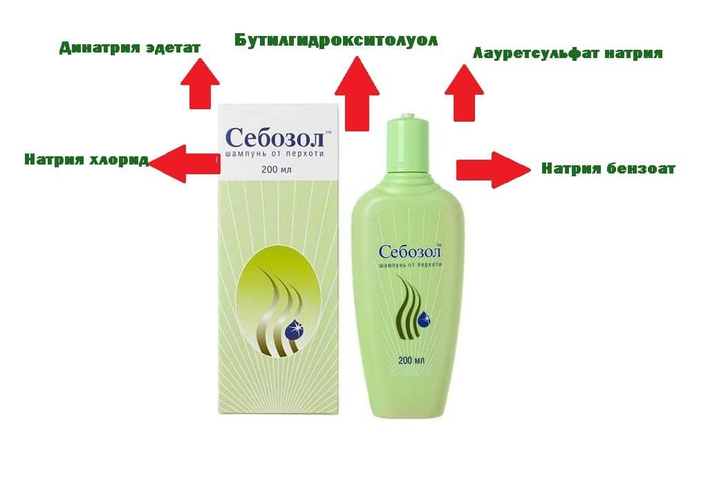 Состав шампуня Себозол
